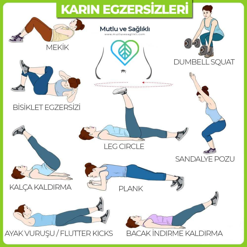 Göbek Eritme Egzersizleri